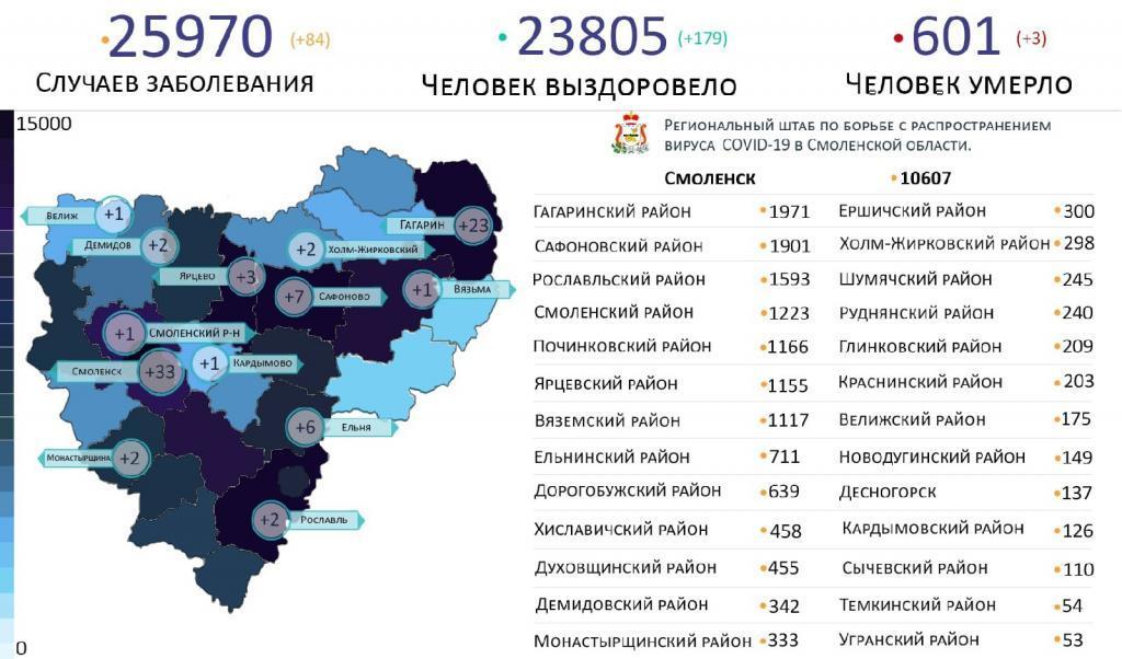 Новые случаи коронавируса в Смоленской области выявили в 13 районах