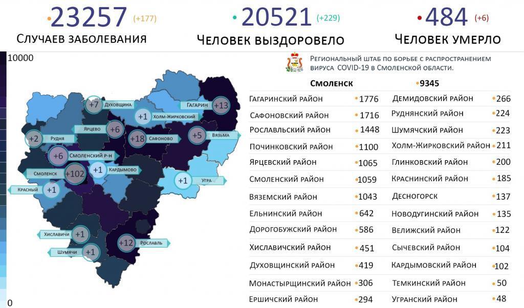 В Смоленской области новые случаи коронавируса выявлены в 15 районах