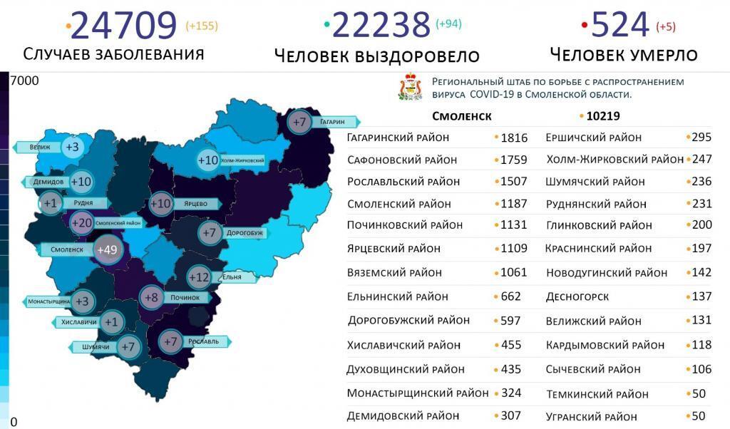 В Смоленской области заболевших коронавирусом выявили на 15 территориях