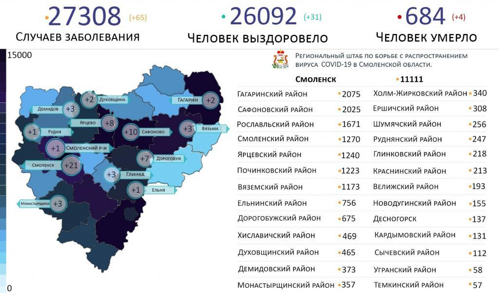 Новые случаи коронавируса в Смоленской области 16 марта выявили на 13 территориях