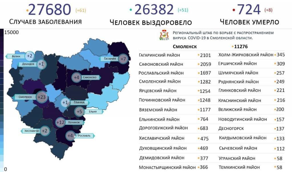 В Смоленской области новые случаи коронавируса выявили в 10 районах