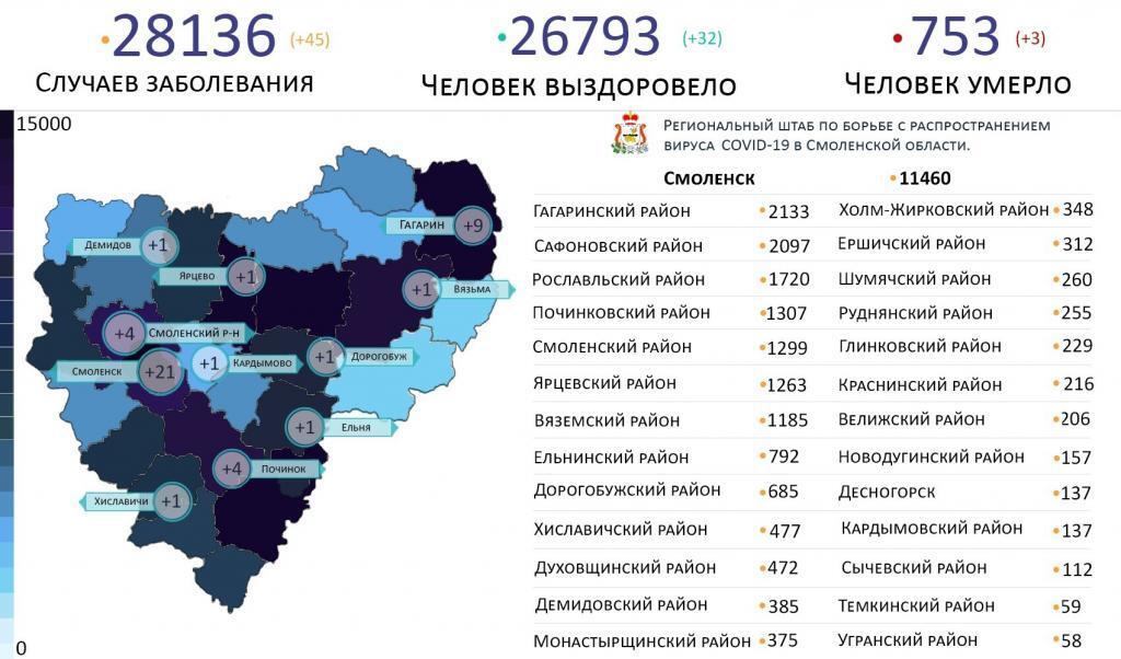 Новые случаи коронавируса в Смоленской области выявили на 11 территориях