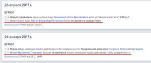 Активист ОНФ отправлен в психбольницу после раскрытия картеля на 6,4 млрд рублей в Подмосковье