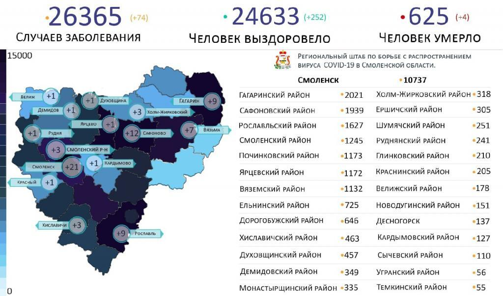 Новые случаи коронавируса в Смоленской области выявили на 15 территориях