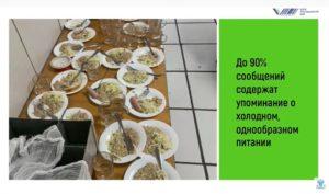 Член ОНФ Алексеев назвал три основных вида жалоб на питание в школах и детсадах
