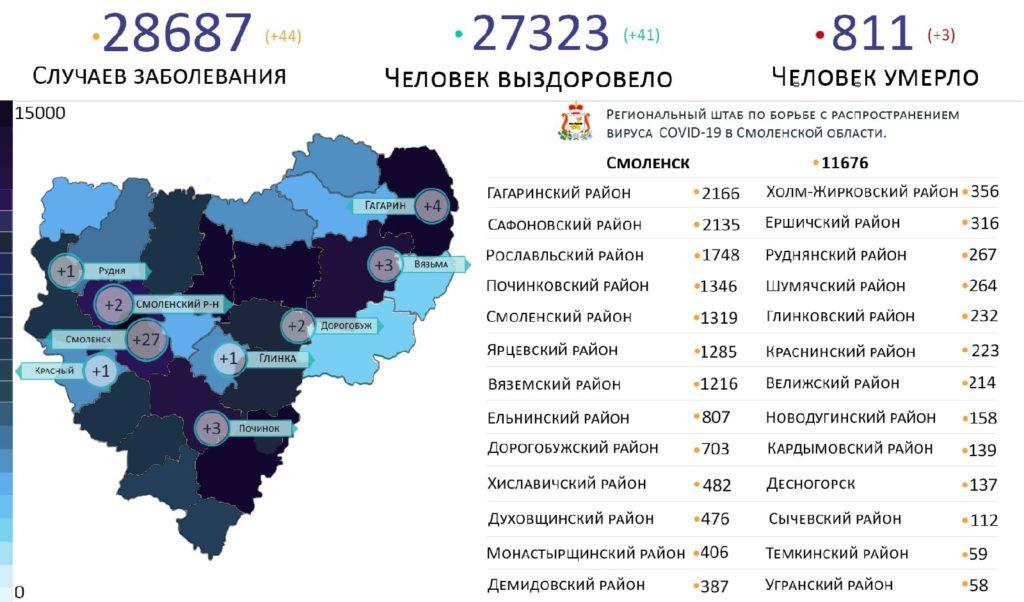 Новые случаи коронавируса в Смоленской области на 15 апреля выявили на 9 территориях