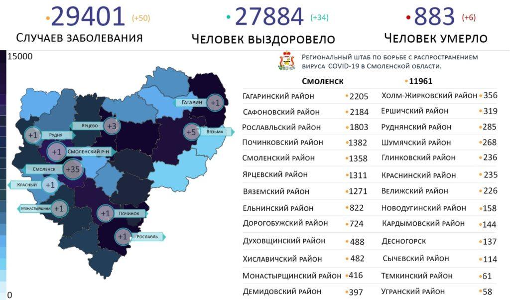 Новые случаи коронавируса в Смоленской области на 29 апреля выявили на 10 территориях