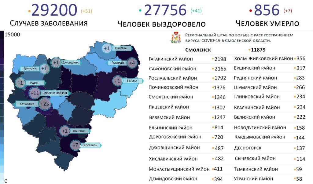 Новые случаи коронавируса в Смоленской области на 25 апреля выявили на 10 территориях