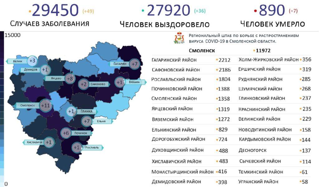 Новые случаи коронавируса в Смоленской области на 30 апреля выявили на 12 территориях