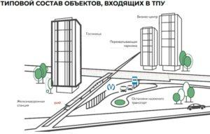 В Петербурге обсудят инновации транспортной системы на площадке ПМЭФ