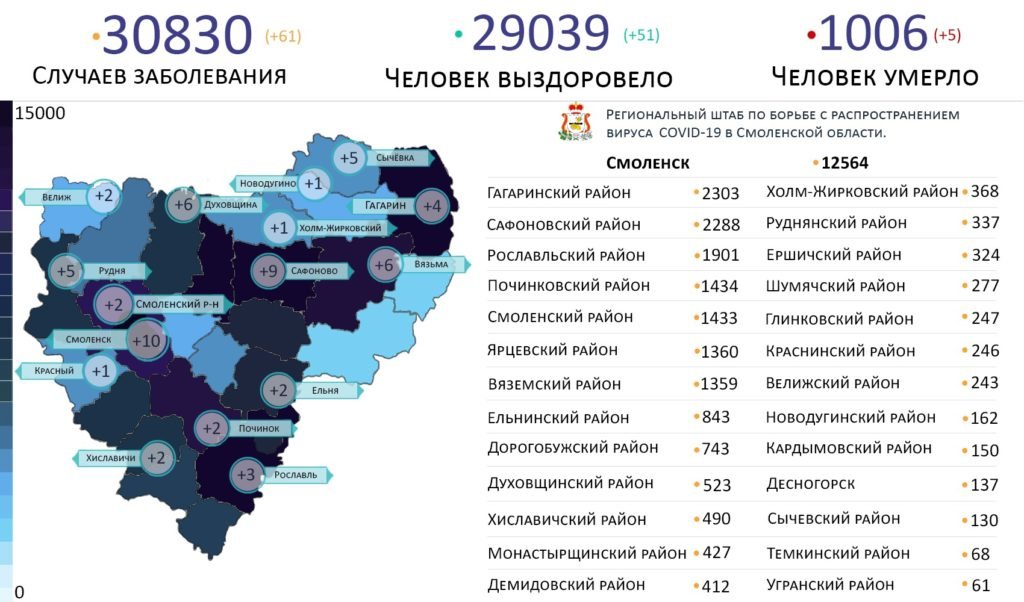 Новые случаи коронавируса в Смоленской области 27 мая выявили на 16 территориях