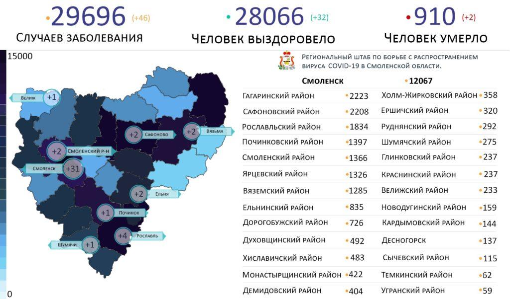Новые случаи коронавируса в Смоленской области 5 мая выявили на 9 территориях