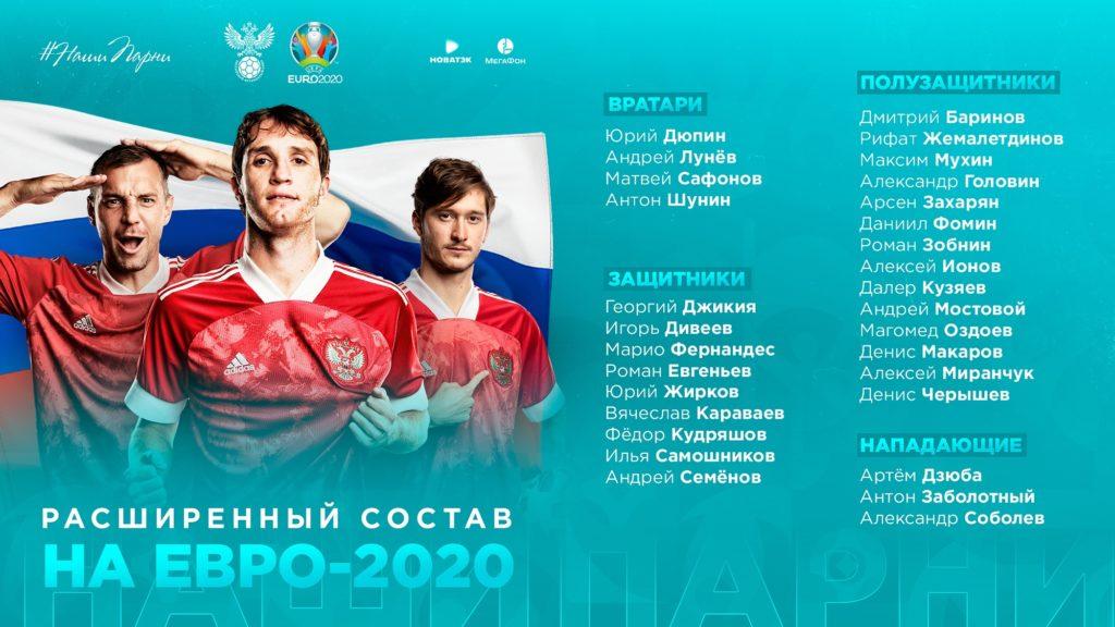 Опубликован расширенный состав сборной России на Евро-2020