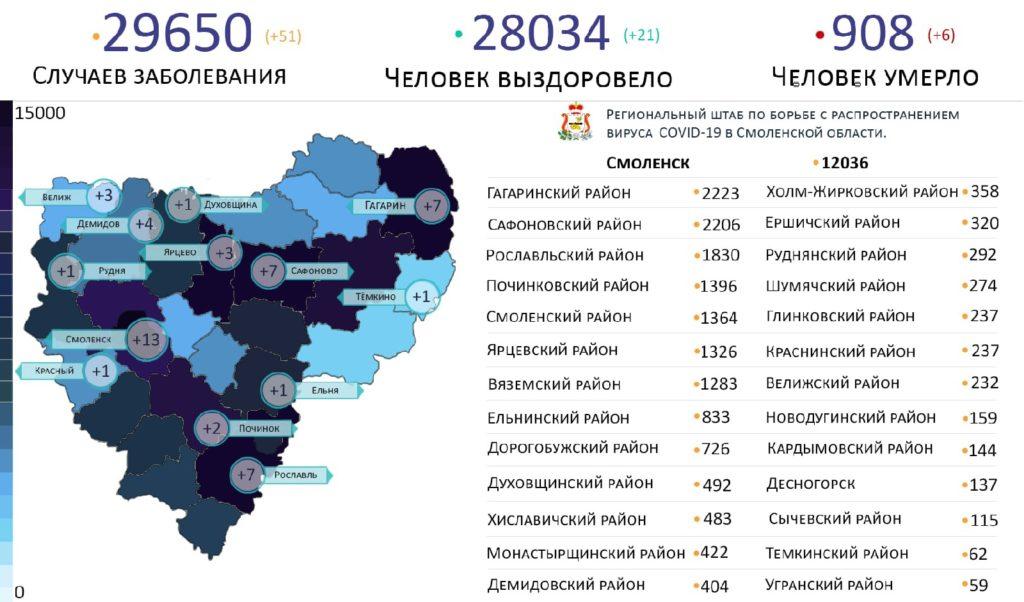 Новые случаи коронавируса в Смоленской области на 4 мая выявили на 13 территориях