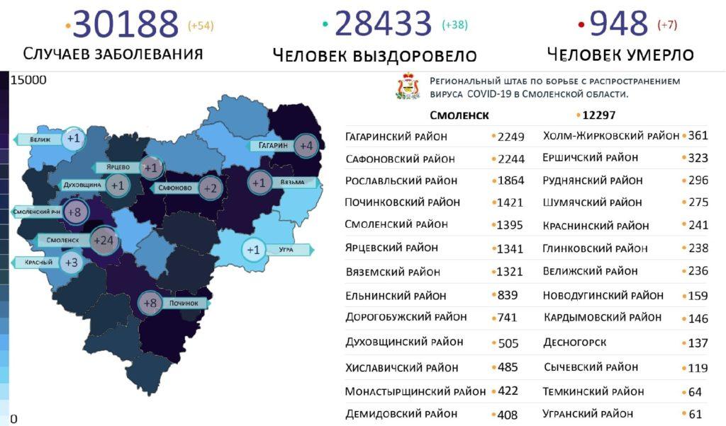 Новые случаи коронавируса в Смоленской области на 16 мая выявили на 11 территориях