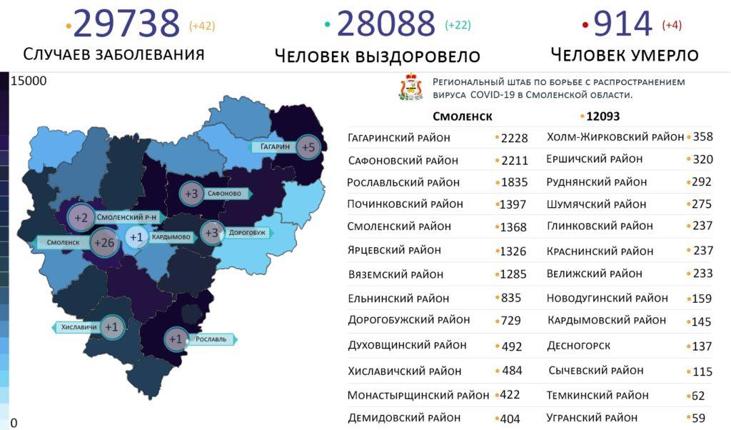 Новые случаи коронавируса в Смоленской области на 6 мая выявили на 8 территориях