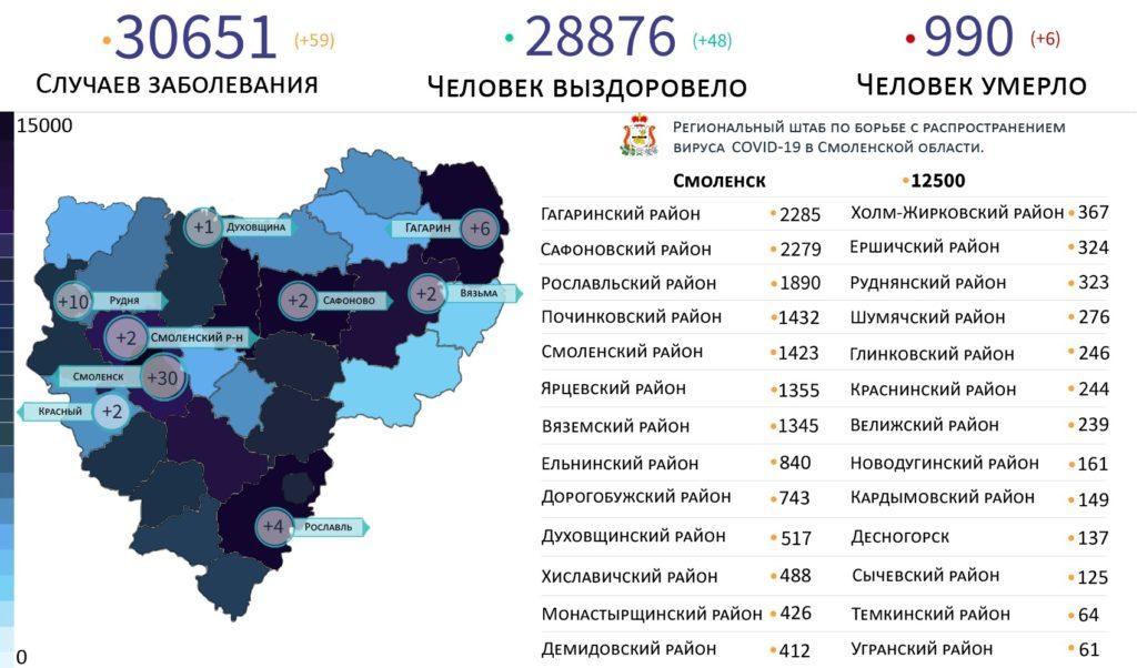 Новые случаи коронавируса в Смоленской области на 24 мая выявили на 9 территориях