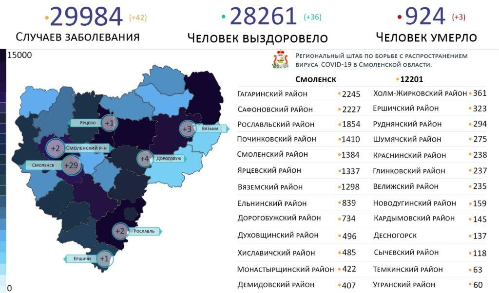 Новые случаи коронавируса в Смоленской области на 12 мая выявили на 7 территориях