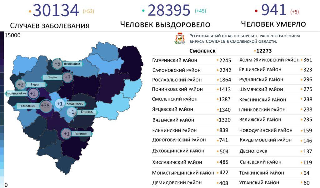 Новые случаи коронавируса в Смоленской области 15 мая выявили на 8 территориях