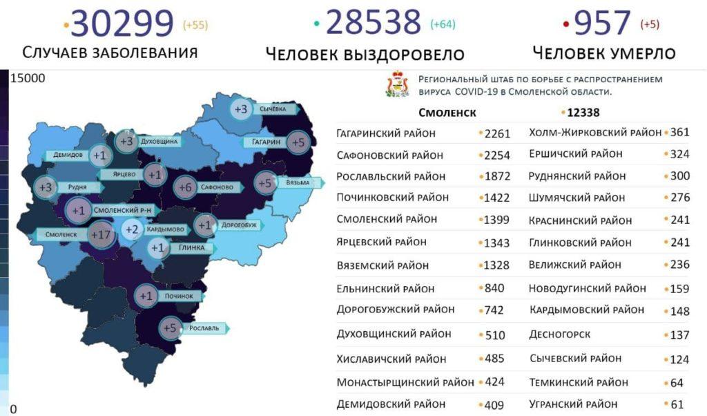 Новые случаи коронавируса в Смоленской области на 18 мая выявили на 15 территориях