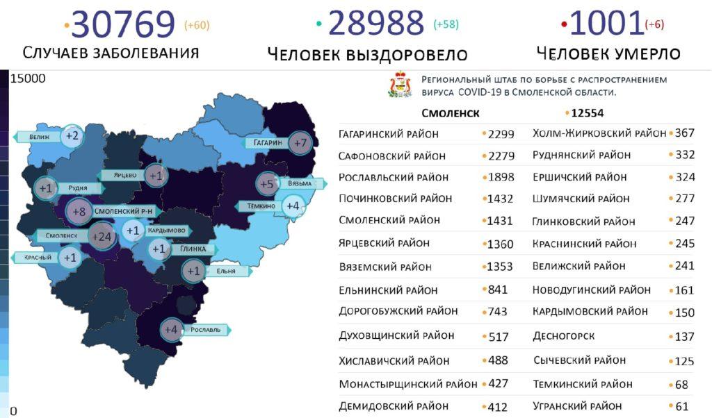Новые случаи коронавируса в Смоленской области на 26 мая выявили на 13 территориях