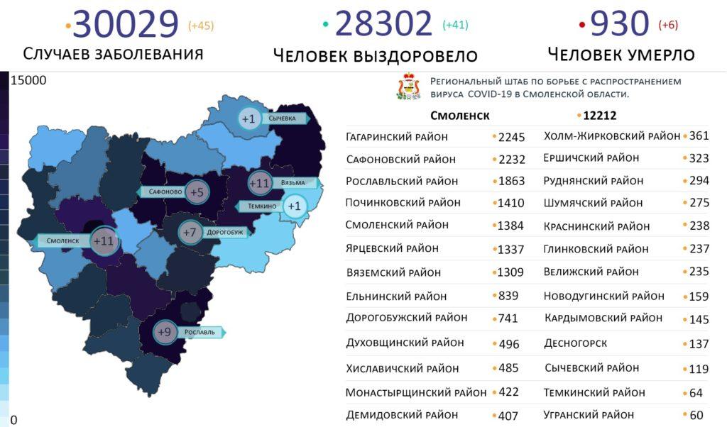 Новые случаи коронавируса в Смоленской области на 13 мая выявили на 7 территориях
