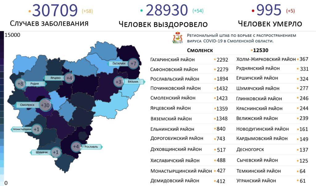 Новые случаи коронавируса в Смоленской области 25 мая выявили на 8 территориях