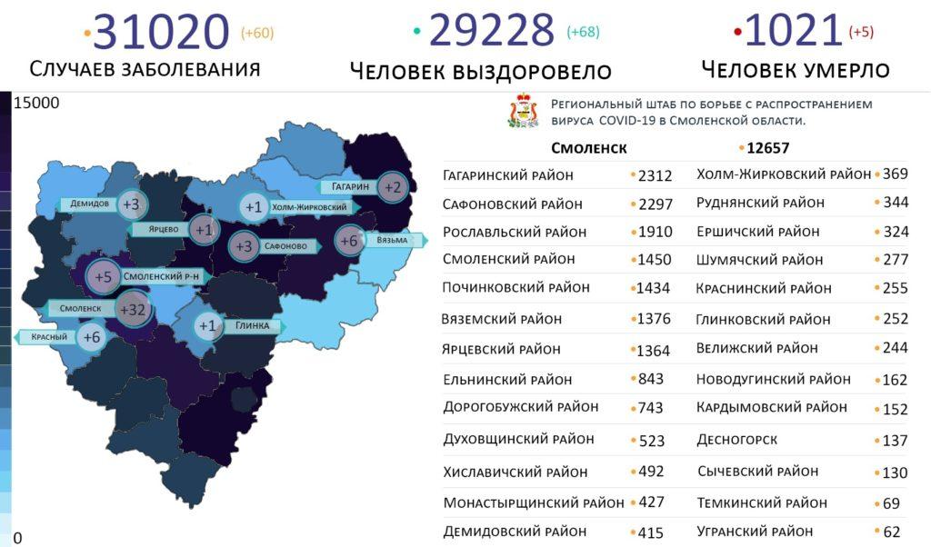 Новые случаи коронавируса в Смоленской области 30 мая выявили на 10 территориях