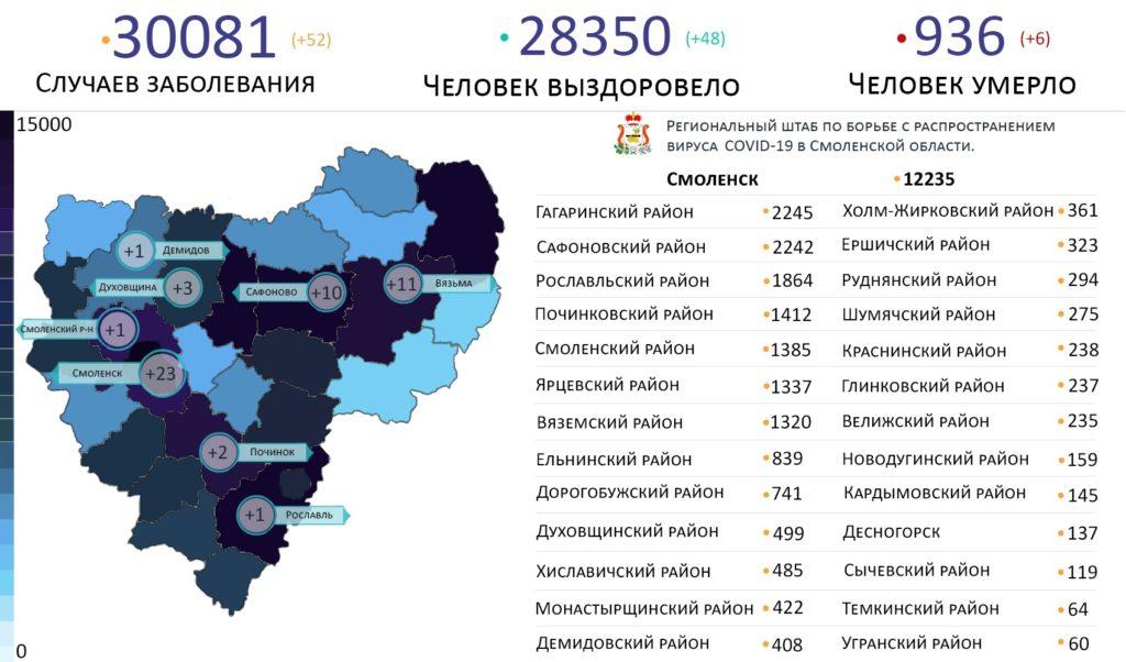 Новые случаи коронавируса в Смоленской области на 14 мая выявили на 8 территориях