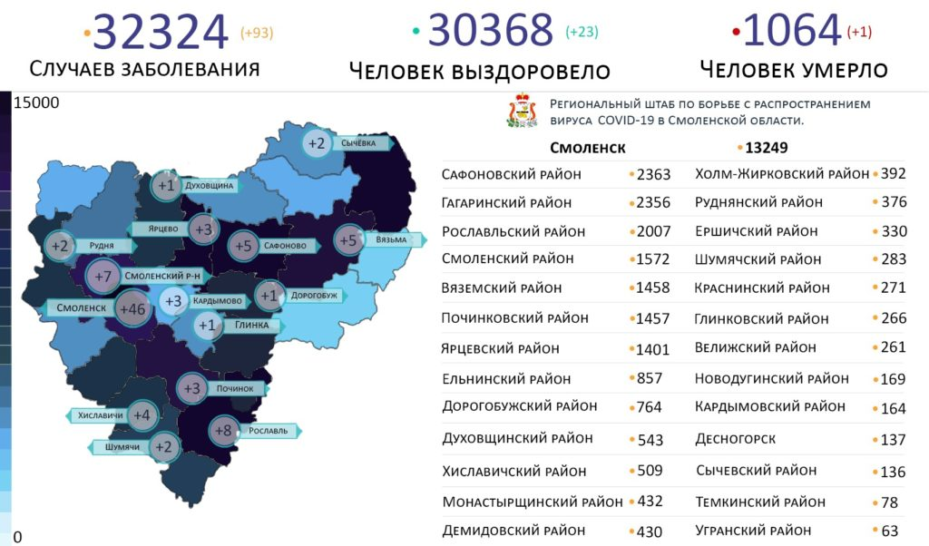 Новые случаи коронавируса в Смоленской области 15 июня выявили на 15 территориях