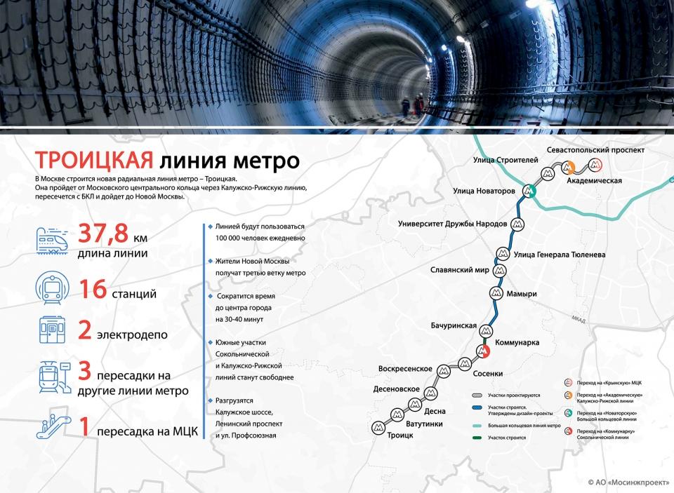 В Москве начали строительство двух станций участка Троицкой линии метро