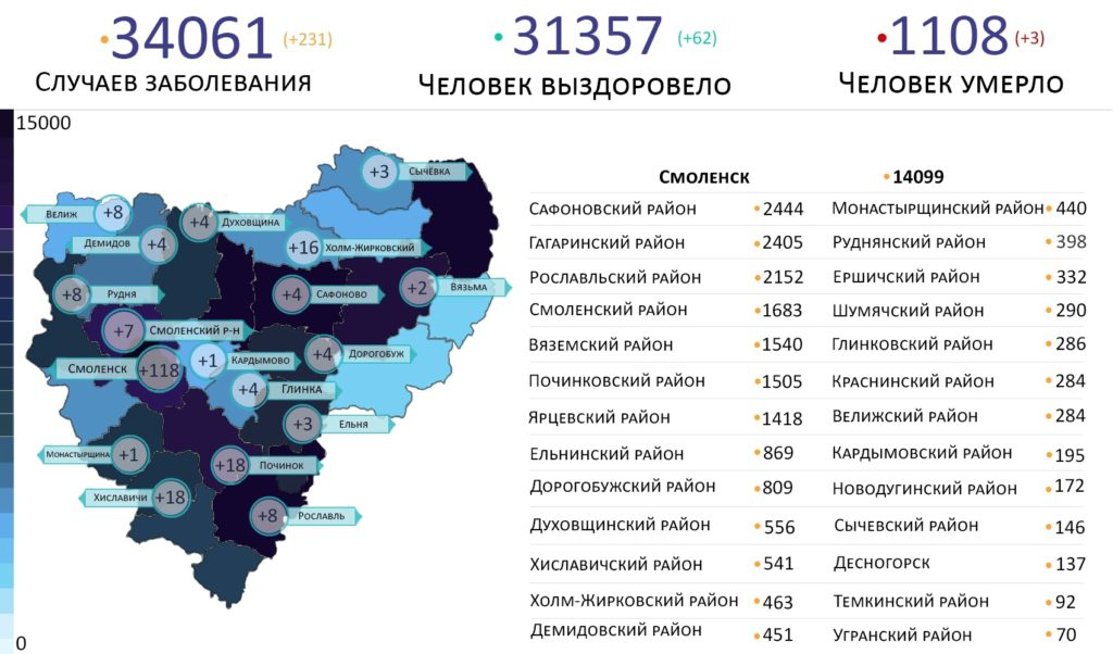 Новые случаи коронавируса в Смоленской области на 28 июня выявили на 18 территориях