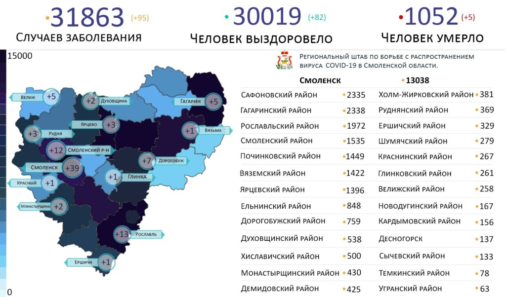 Новые случаи коронавируса в Смоленской области 10 июня выявили на 14 территориях