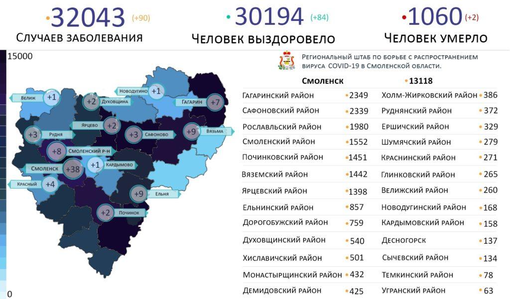 Новые случаи коронавируса в Смоленской области на 12 июня выявили на 14 территориях