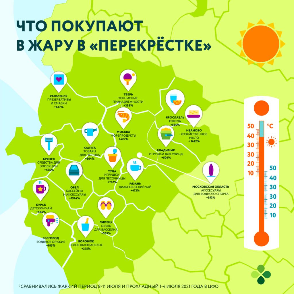 И смех и секс: жители Смоленска в жару выкупают контрацептивы