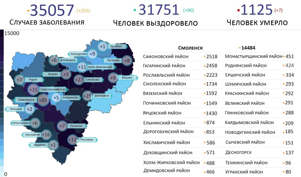 Новые случаи коронавируса в Смоленской области на 2 июля выявили на 19 территориях