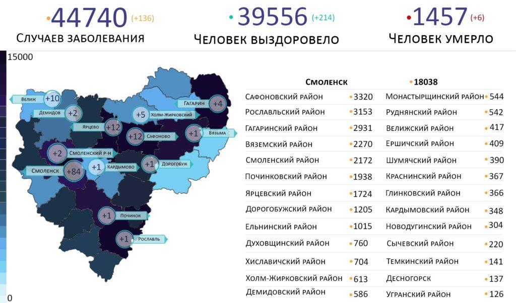 В каких районах выявили новые случаи коронавируса в Смоленской области на 25 августа