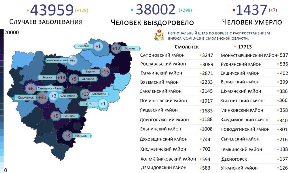 Новые случаи коронавируса 19 августа выявили в 13 районах