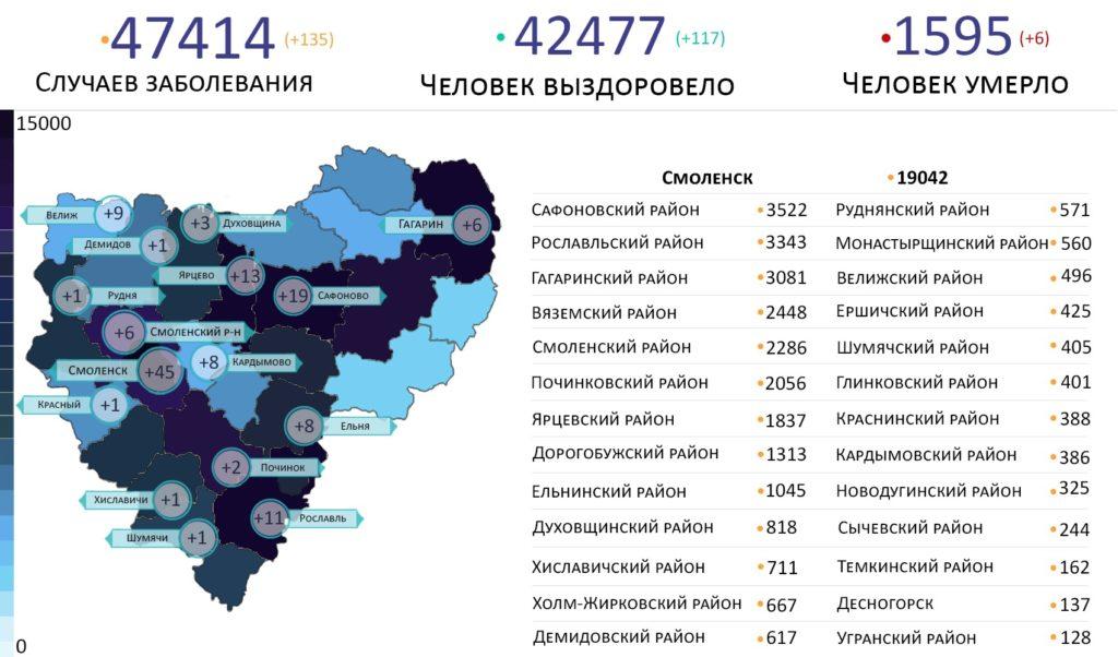 В каких районах выявили коронавирус в Смоленской области на 14 сентября
